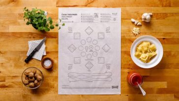 Ikea Recipe Sheets